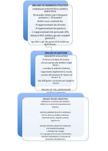 organigramma flusso